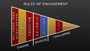 North Point - Rules of Engagement